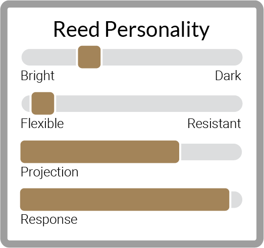 Reed Personality